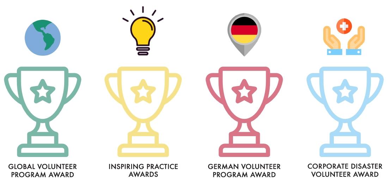 deutsche medien Awards